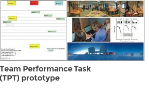 Team Performance Task (TPT) prototype